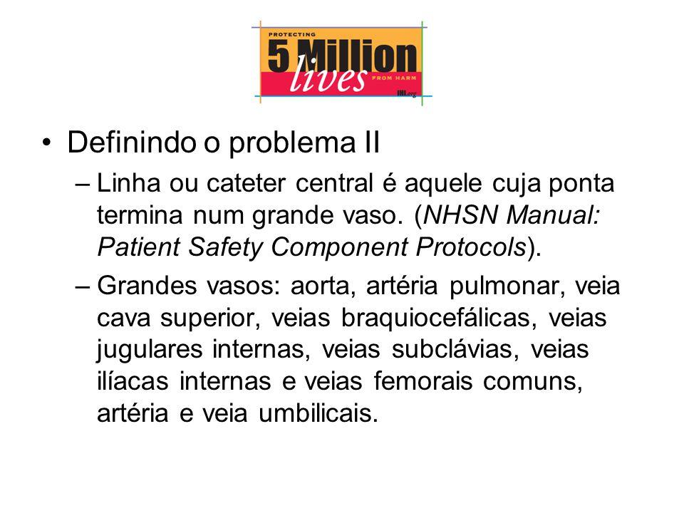 Definindo o problema II –Linha ou cateter central é aquele cuja ponta termina num grande vaso.
