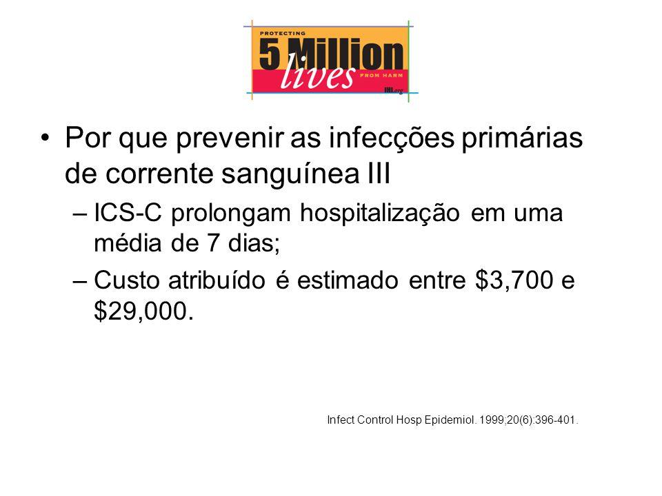 Por que prevenir as infecções primárias de corrente sanguínea III –ICS-C prolongam hospitalização em uma média de 7 dias; –Custo atribuído é estimado entre $3,700 e $29,000.