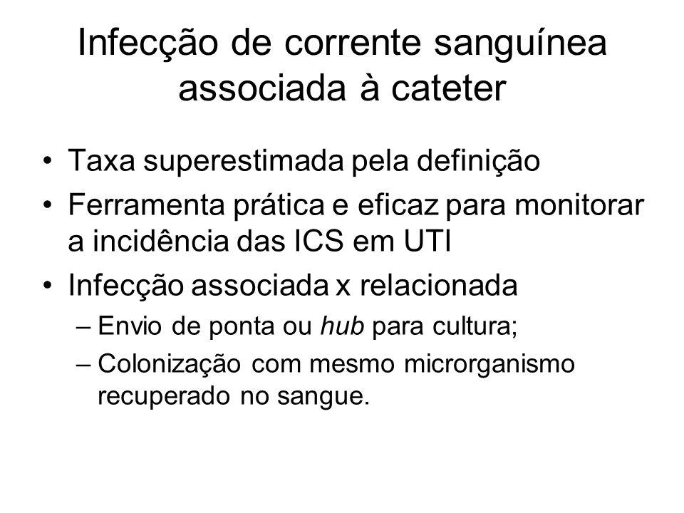 Infecção de corrente sanguínea associada à cateter Taxa superestimada pela definição Ferramenta prática e eficaz para monitorar a incidência das ICS em UTI Infecção associada x relacionada –Envio de ponta ou hub para cultura; –Colonização com mesmo microrganismo recuperado no sangue.