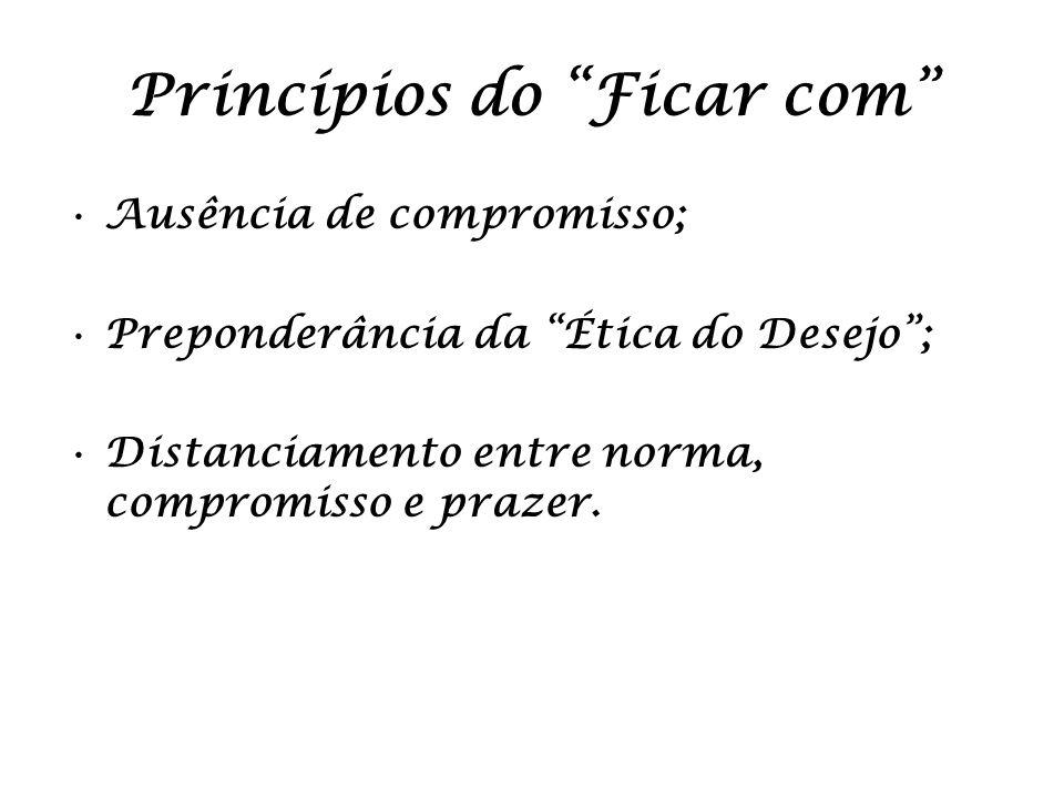 Princípios do Ficar com Ausência de compromisso; Preponderância da Ética do Desejo ; Distanciamento entre norma, compromisso e prazer.