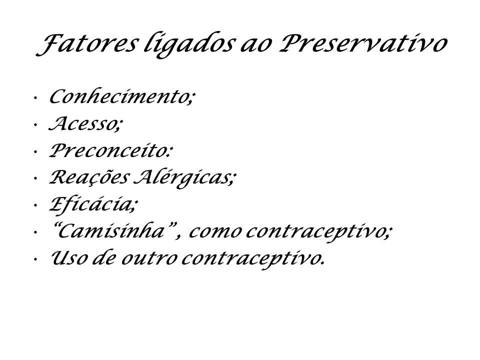 Fatores ligados ao Preservativo Conhecimento; Acesso; Preconceito: Reações Alérgicas; Eficácia; Camisinha, como contraceptivo; Uso de outro contracept