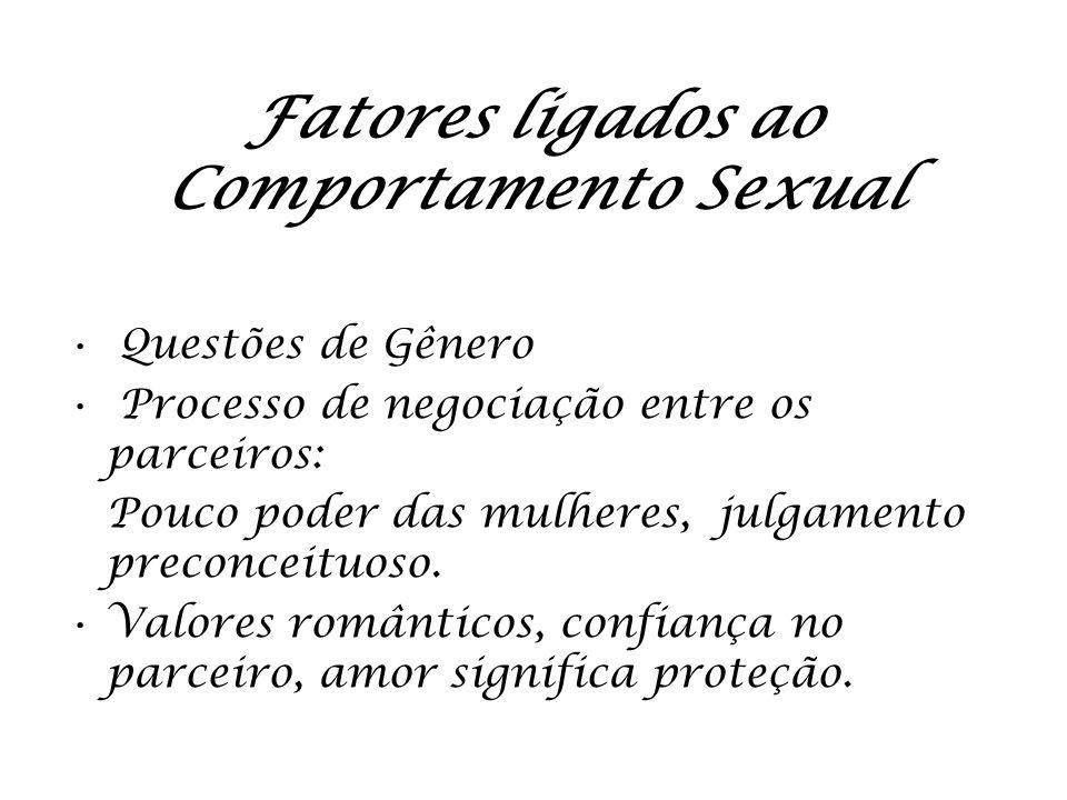 Fatores ligados ao Comportamento Sexual Questões de Gênero Processo de negociação entre os parceiros: Pouco poder das mulheres, julgamento preconceitu