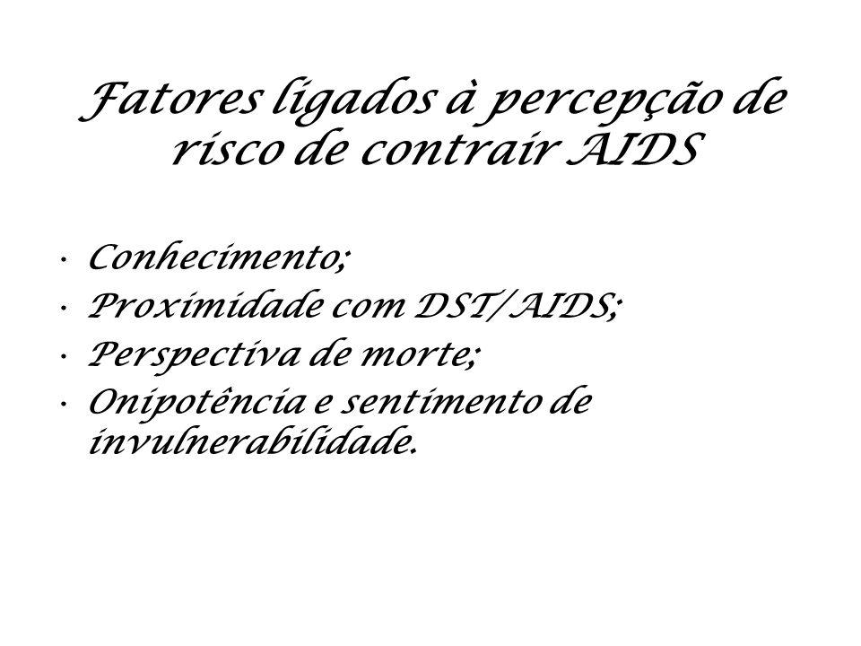 Fatores ligados à percepção de risco de contrair AIDS Conhecimento; Proximidade com DST/AIDS; Perspectiva de morte; Onipotência e sentimento de invuln