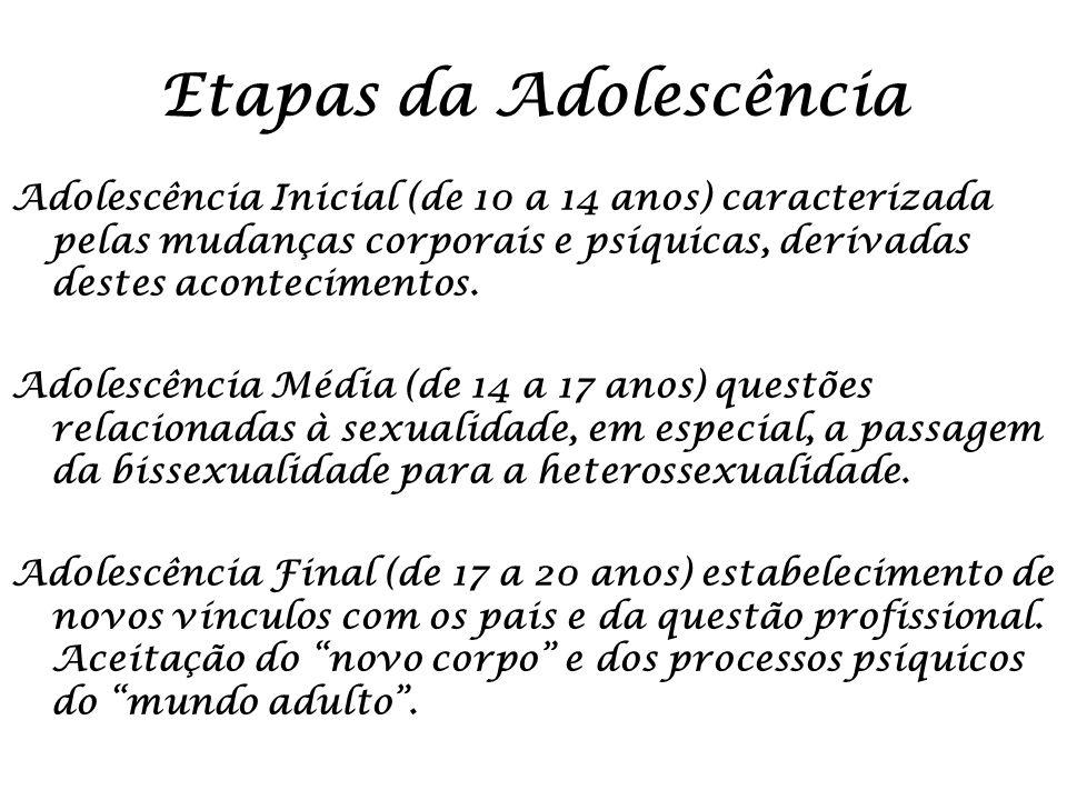 Etapas da Adolescência Adolescência Inicial (de 10 a 14 anos) caracterizada pelas mudanças corporais e psíquicas, derivadas destes acontecimentos. Ado