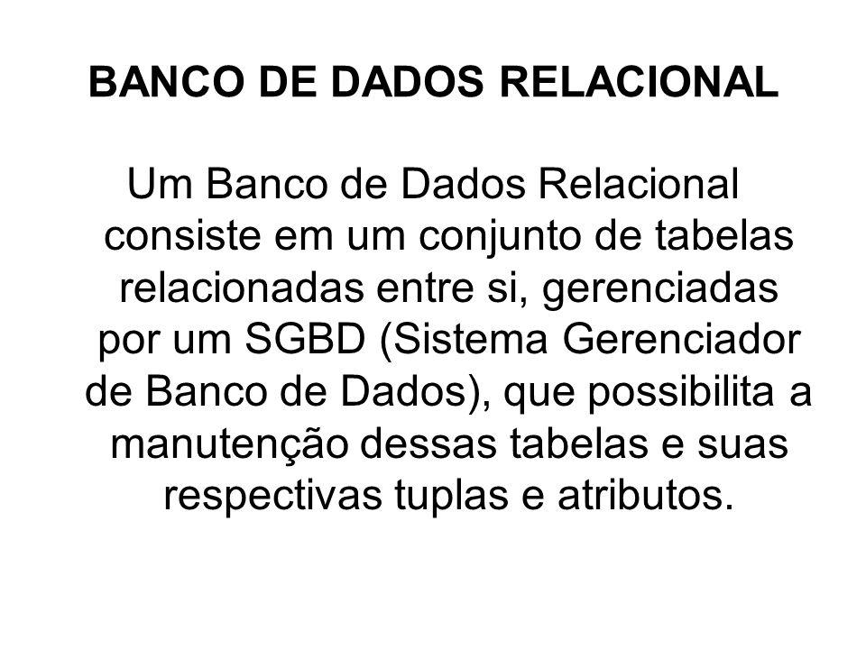 BANCO DE DADOS RELACIONAL Um Banco de Dados Relacional consiste em um conjunto de tabelas relacionadas entre si, gerenciadas por um SGBD (Sistema Gerenciador de Banco de Dados), que possibilita a manutenção dessas tabelas e suas respectivas tuplas e atributos.