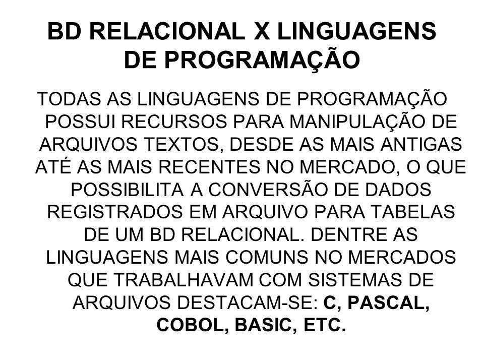 BD RELACIONAL X LINGUAGENS DE PROGRAMAÇÃO TODAS AS LINGUAGENS DE PROGRAMAÇÃO POSSUI RECURSOS PARA MANIPULAÇÃO DE ARQUIVOS TEXTOS, DESDE AS MAIS ANTIGAS ATÉ AS MAIS RECENTES NO MERCADO, O QUE POSSIBILITA A CONVERSÃO DE DADOS REGISTRADOS EM ARQUIVO PARA TABELAS DE UM BD RELACIONAL.
