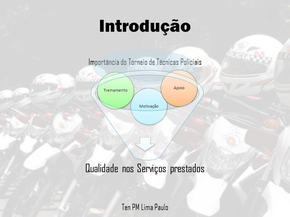 Introdução Importância do Torneio de Técnicas Policiais Qualidade nos Serviços prestados MotivaçãoTreinamentoApoio Ten PM Lima Paulo