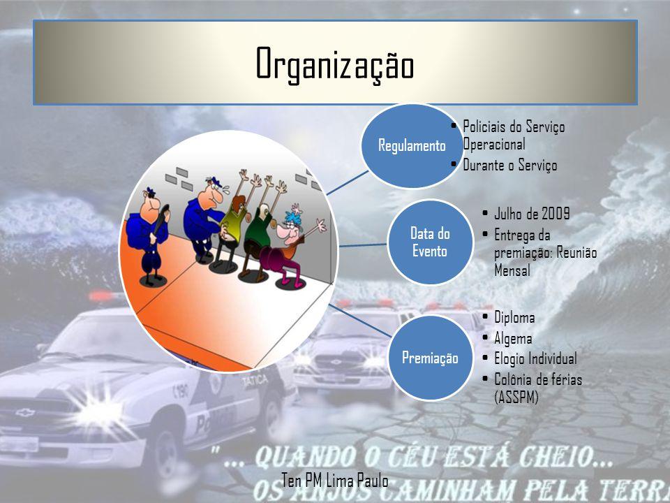 Organização Regulamento Policiais do Serviço Operacional Durante o Serviço Data do Evento Julho de 2009 Entrega da premiação: Reunião Mensal Premiação
