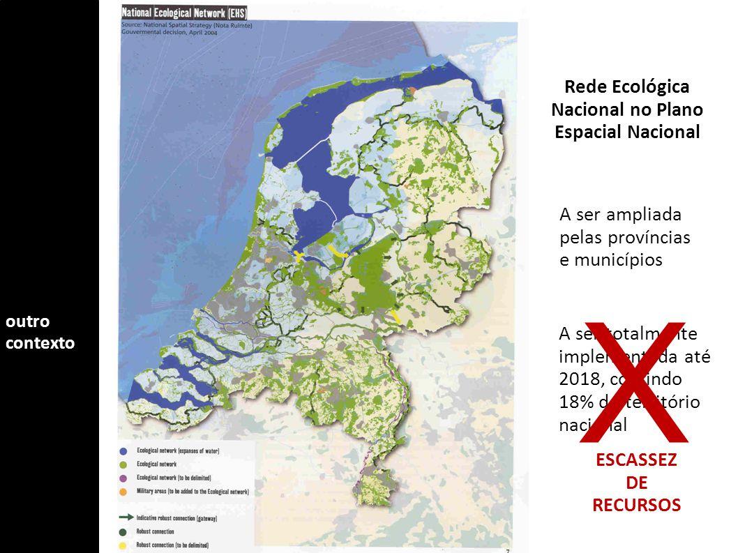 Rede Ecológica Nacional no Plano Espacial Nacional A ser ampliada pelas províncias e municípios A ser totalmente implementada até 2018, cobrindo 18% d