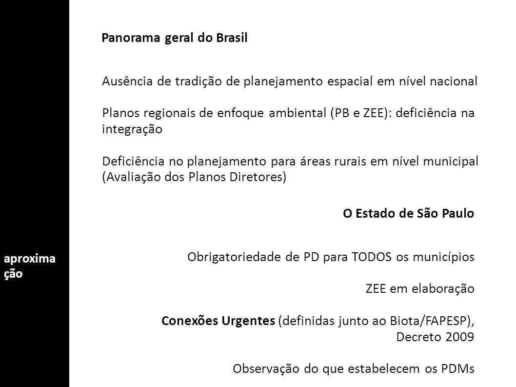 aproxima ção Panorama geral do Brasil Ausência de tradição de planejamento espacial em nível nacional Planos regionais de enfoque ambiental (PB e ZEE): deficiência na integração Deficiência no planejamento para áreas rurais em nível municipal (Avaliação dos Planos Diretores) O Estado de São Paulo Obrigatoriedade de PD para TODOS os municípios ZEE em elaboração Conexões Urgentes (definidas junto ao Biota/FAPESP), Decreto 2009 Observação do que estabelecem os PDMs