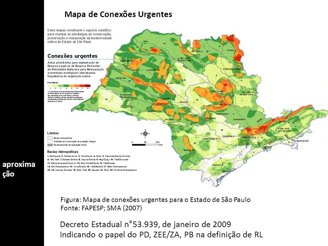 aproxima ção Mapa de Conexões Urgentes Decreto Estadual n°53.939, de janeiro de 2009 Indicando o papel do PD, ZEE/ZA, PB na definição de RL Figura: Mapa de conexões urgentes para o Estado de São Paulo Fonte: FAPESP; SMA (2007)