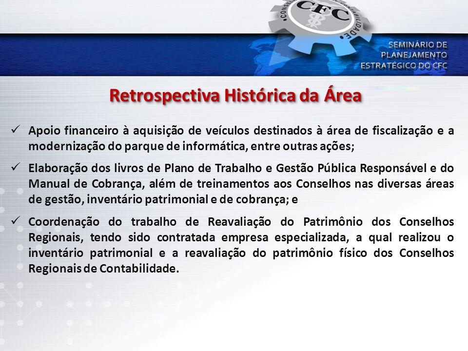 Principais Projetos/Atividades - 2014/2015 Acompanhamento e Assessoramento à Cobrança dos CRCs; Apoio Financeiro aos CRCs para Renovação da Frota de Veículos e para Atualização do Parque de Informática; Apoio Financeiro aos CRCs para Aquisição, Construção e Manutenção de Sedes Próprias; Apoio Financeiro aos CRCs para Despesas de Custeio; Apoio a Gestão dos CRCs em conjunto com a Área Administrativa; Treinamento para Funcionários dos CRCs na Área Administrativa; e Manual do Sistema Financeiro - SPW (para registrar as ações de cobrança).
