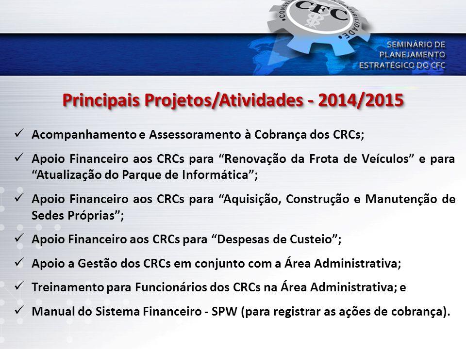 Ações Propostas - 2014/2015
