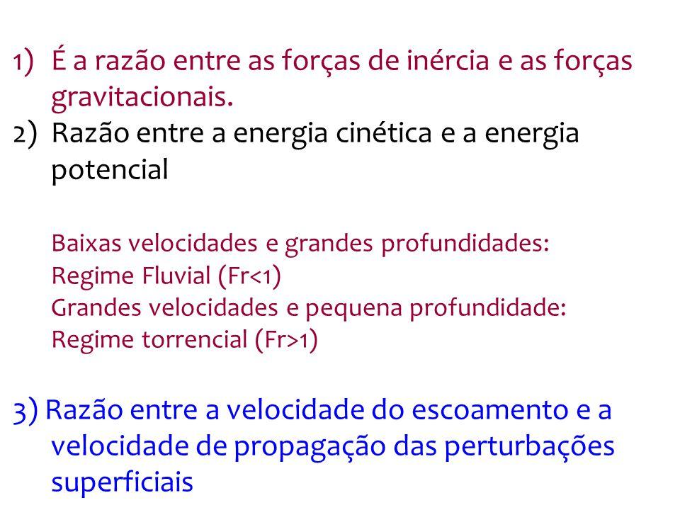 Celeridade de propagação de ondas de escoamento F r < 1,0 (regime subcrítico) F r > 1,0 (regime supercrítico)