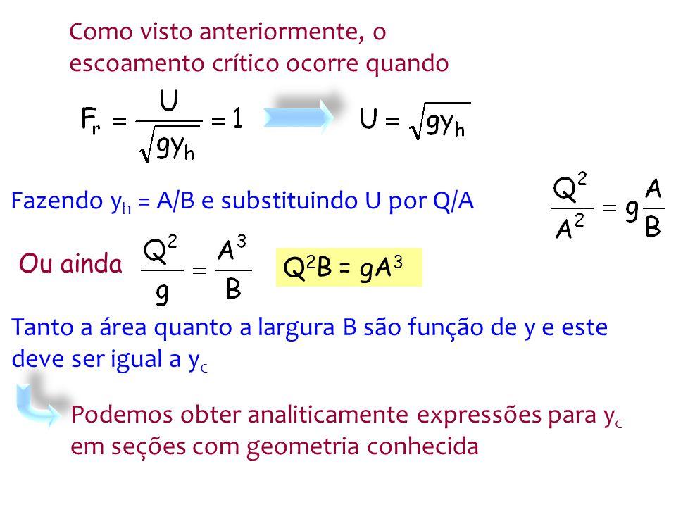 Para seções retangulares (A = By) Por razões de ordem prática q = Q/B Exemplo 8.2, pag 213 (Fund.