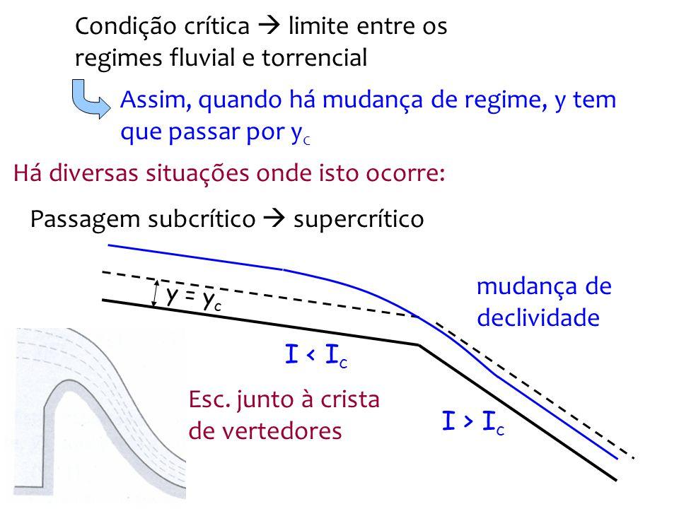 Passagem supercrítico subcrítico I < I c I > I c y = y c canal com mudança de declividade Saídas de comporta
