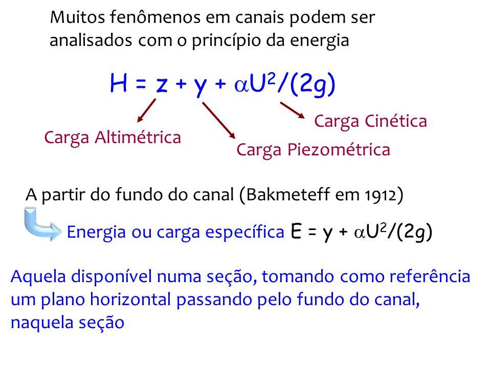 Q Datum y Nova referência (z = 0) z Energia (carga) específica: é a distância vertical entre o fundo do canal e a linha de energia Adotando = 1 e da continuidade