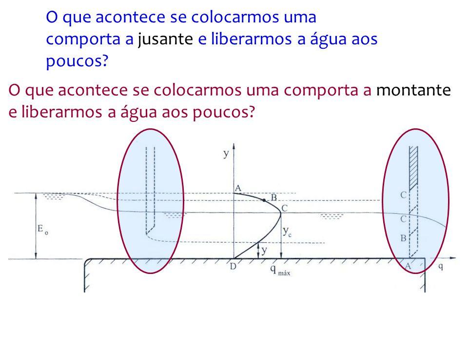 2) Para um canal retangular, a curva q x y dada pela equação abaixo, resultando no gráfico a seguir mostrado q é a vazão por unidade de largura Primeiramente, pode-se mostrar que: 1)da mesma forma que há uma curva E x y para Q constante, há uma curva q x y para E constante igual a E 0
