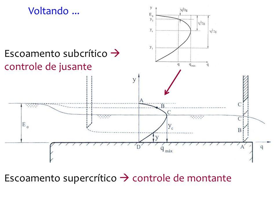 Escoamento subcrítico controle de jusante, perturbações a jusante podem ser sentidas a montante perturbação Escoamento supercrítico controle de montante, pois as ondas não podem ir para montante