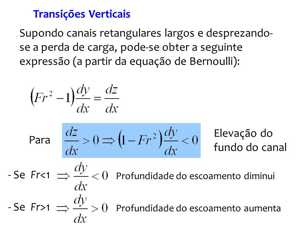 Para Rebaixamento do fundo do canal - Se Fr<1 Profundidade do escoamento aumenta - Se Fr>1 Profundidade do escoamento diminui