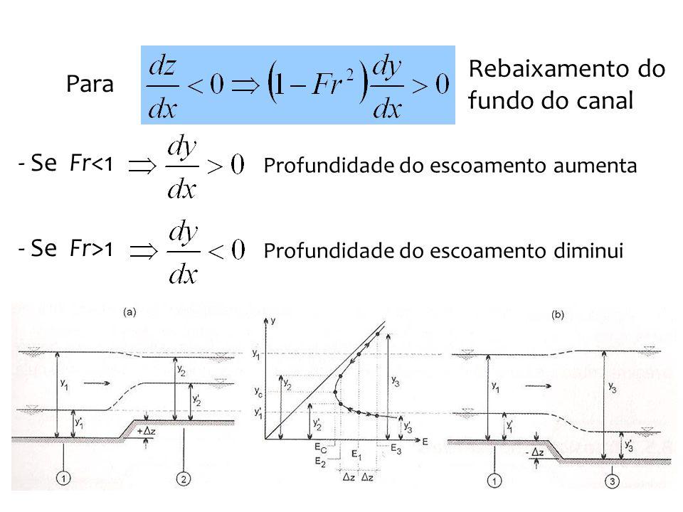 Transições Horizontais Supondo canais retangulares largos e desprezando- se a perda de carga, pode-se obter a seguinte expressão (a partir da equação de Bernoulli): Para Alargamento de seção - Se Fr<1 Profundidade do escoamento cresce - Se Fr>1 Profundidade do escoamento decresce