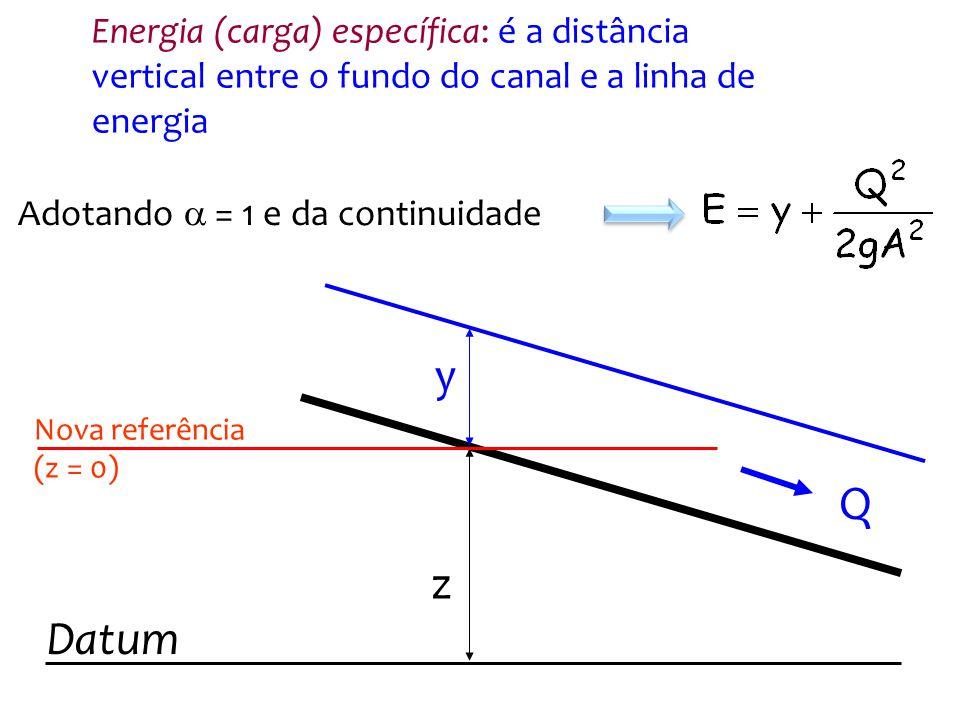 Curvas y x E para Q = cte e y x Q para E = cte