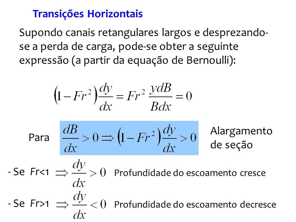 Para Estreitamento da seção - Se Fr<1 Profundidade do escoamento diminui - Se Fr>1 Profundidade do escoamento amenta Exemplo 8.3 – Fund.