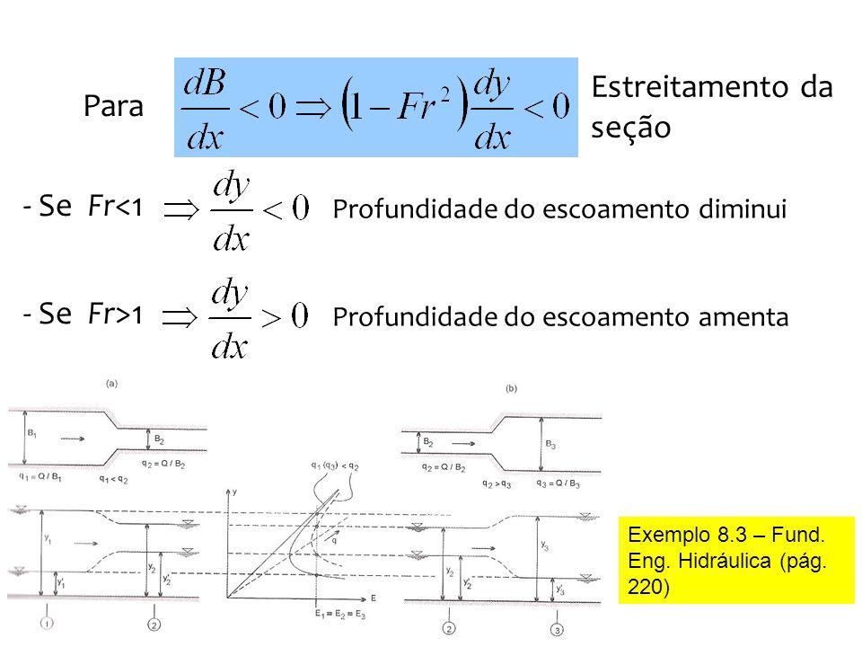 Para Estreitamento da seção - Se Fr<1 Profundidade do escoamento diminui - Se Fr>1 Profundidade do escoamento amenta Exemplo 8.3 – Fund. Eng. Hidráuli