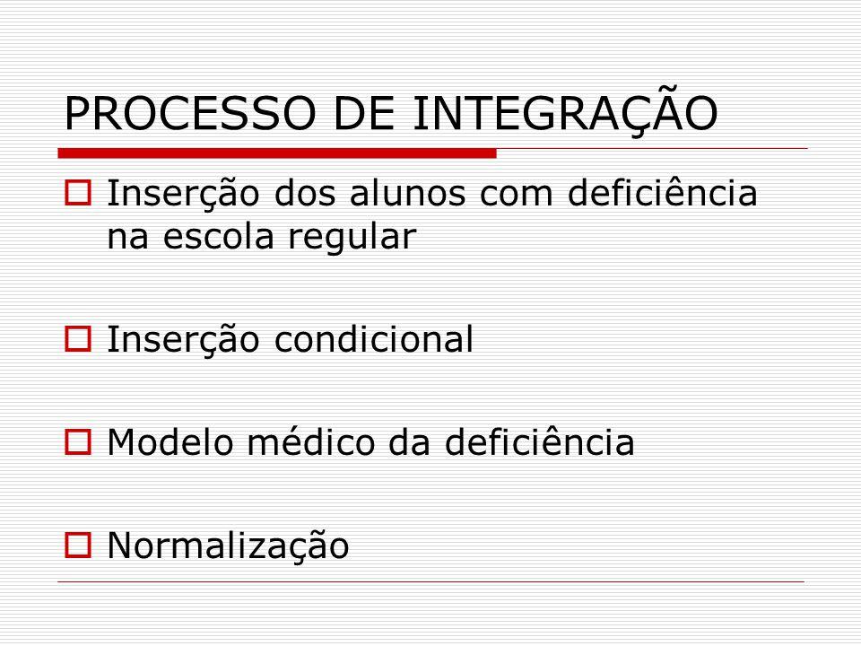 PROCESSO DE INTEGRAÇÃO Inserção dos alunos com deficiência na escola regular Inserção condicional Modelo médico da deficiência Normalização