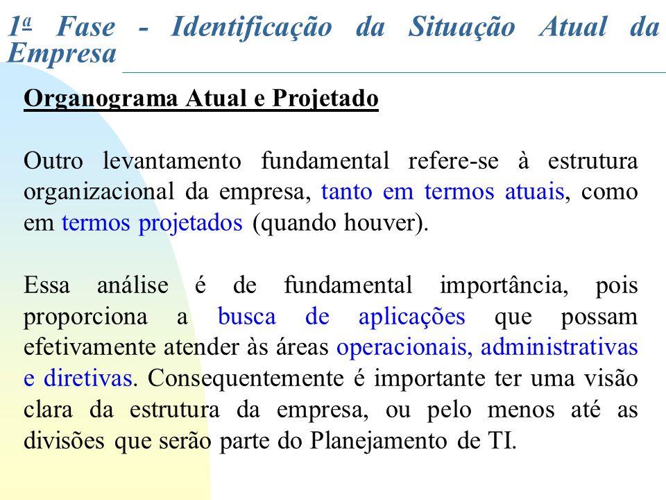Organograma Atual e Projetado Outro levantamento fundamental refere-se à estrutura organizacional da empresa, tanto em termos atuais, como em termos p