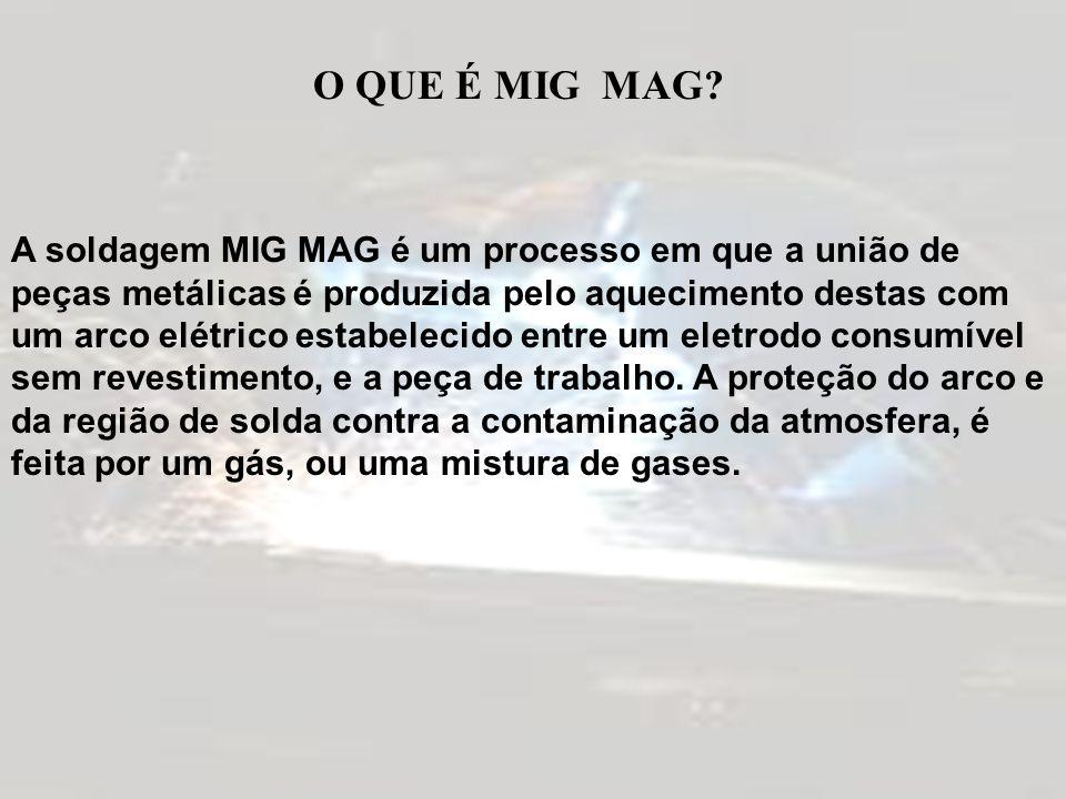 O QUE É MIG MAG? A soldagem MIG MAG é um processo em que a união de peças metálicas é produzida pelo aquecimento destas com um arco elétrico estabelec
