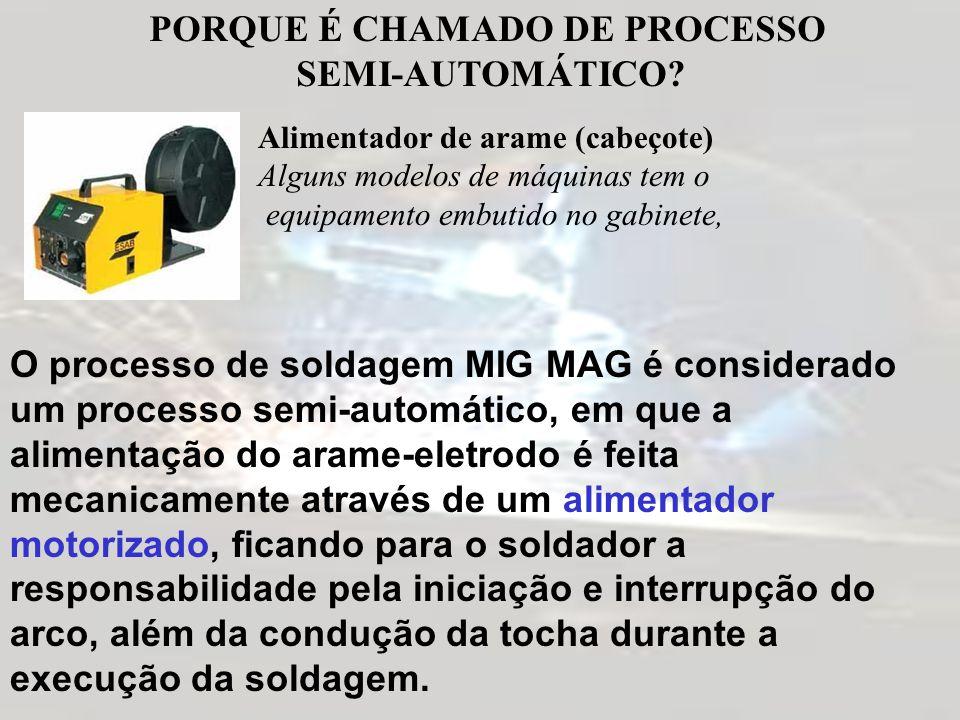 O processo de soldagem MIG MAG é considerado um processo semi-automático, em que a alimentação do arame-eletrodo é feita mecanicamente através de um a