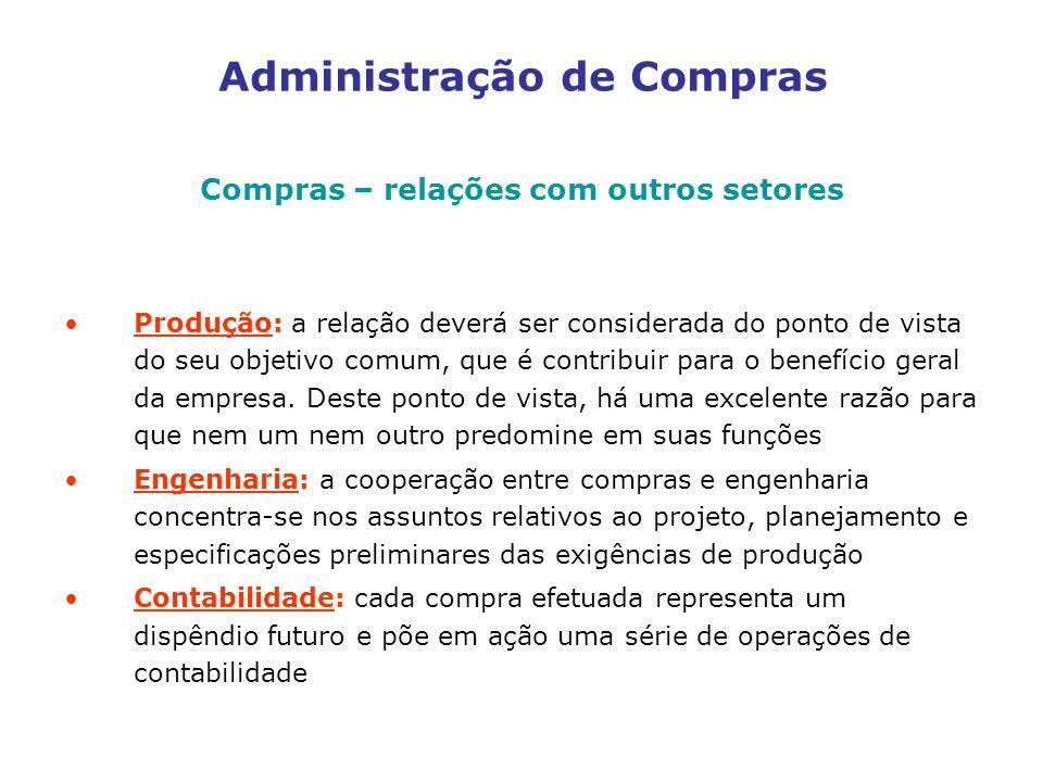 Administração de Compras Compras – relações com outros setores Produção: a relação deverá ser considerada do ponto de vista do seu objetivo comum, que é contribuir para o benefício geral da empresa.