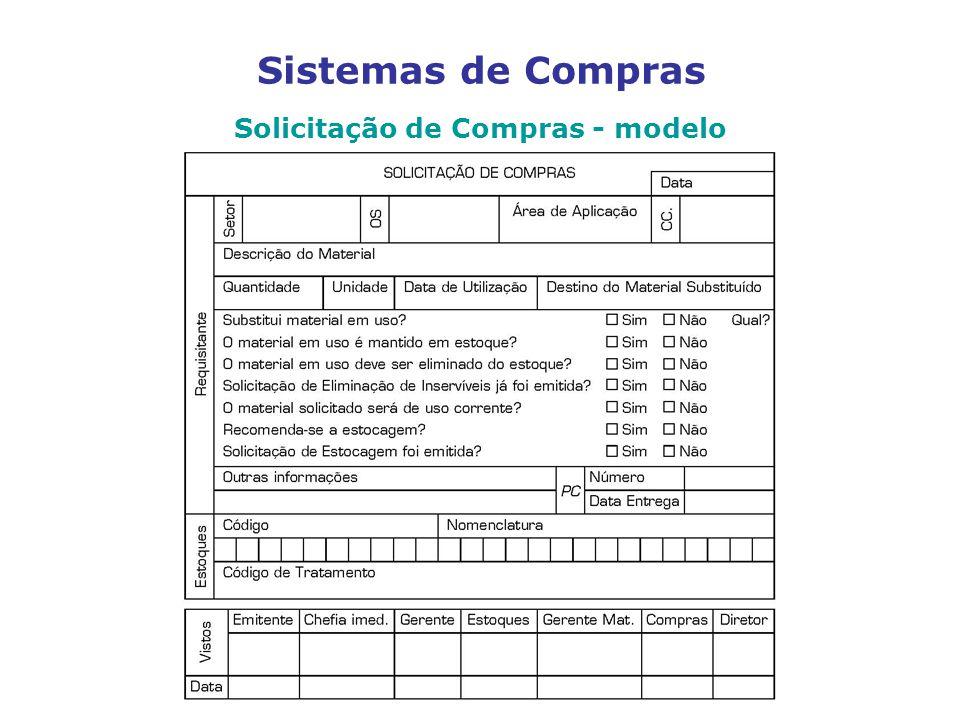 Sistemas de Compras Solicitação de Compras - modelo
