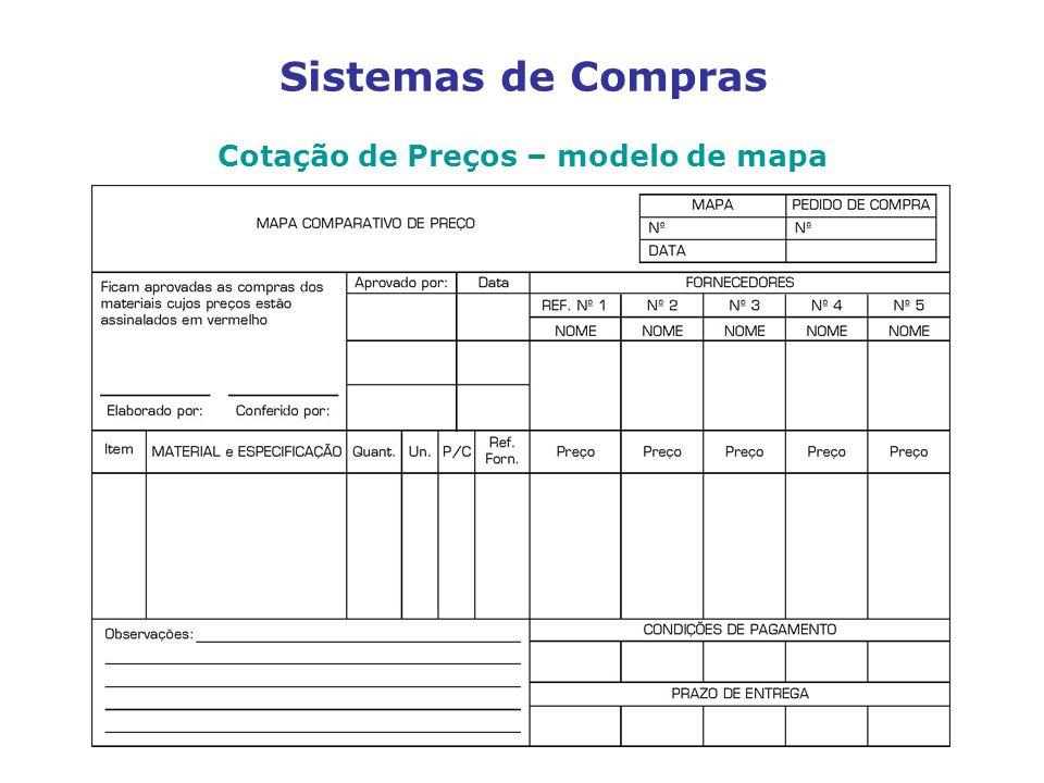 Sistemas de Compras Cotação de Preços – modelo de mapa