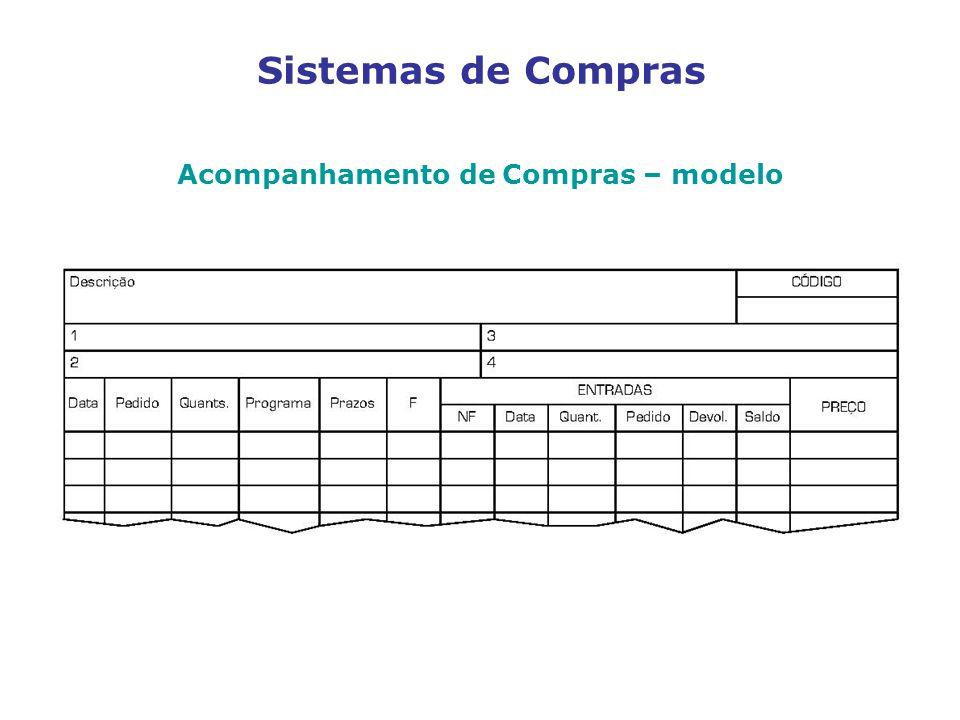 Sistemas de Compras Acompanhamento de Compras – modelo