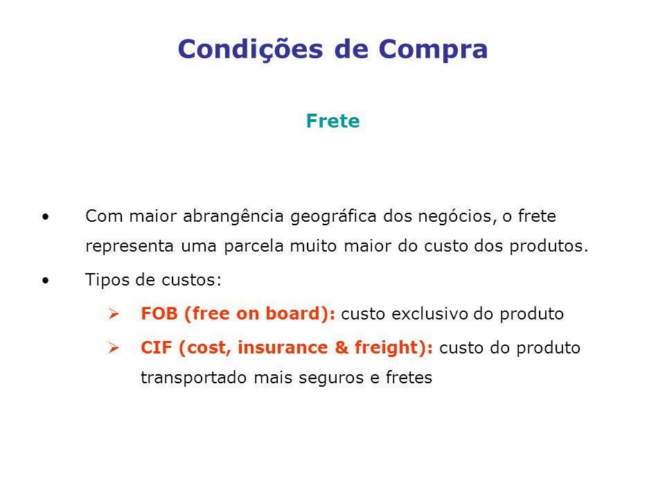 Condições de Compra Frete Com maior abrangência geográfica dos negócios, o frete representa uma parcela muito maior do custo dos produtos.