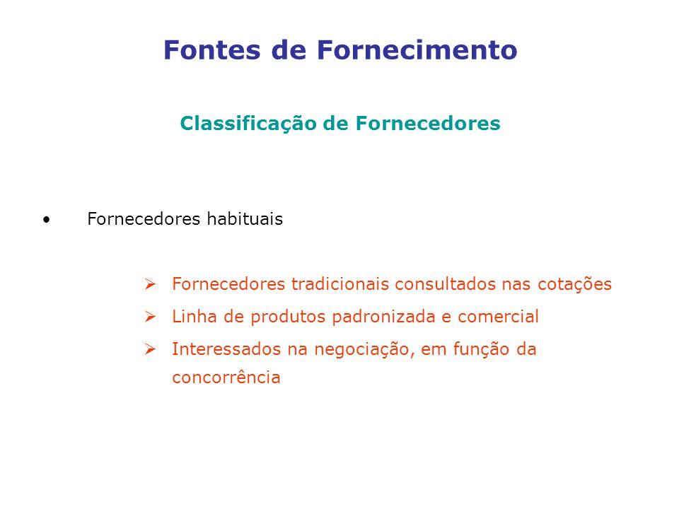 Fontes de Fornecimento Classificação de Fornecedores Fornecedores habituais Fornecedores tradicionais consultados nas cotações Linha de produtos padronizada e comercial Interessados na negociação, em função da concorrência