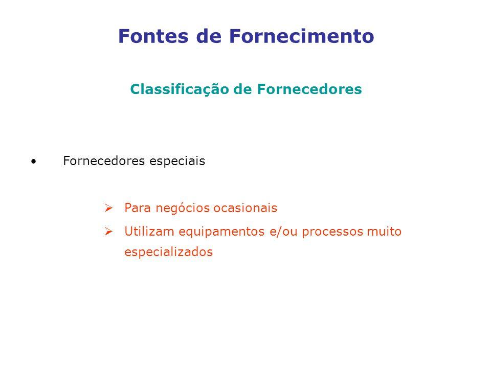 Fontes de Fornecimento Classificação de Fornecedores Fornecedores especiais Para negócios ocasionais Utilizam equipamentos e/ou processos muito especializados