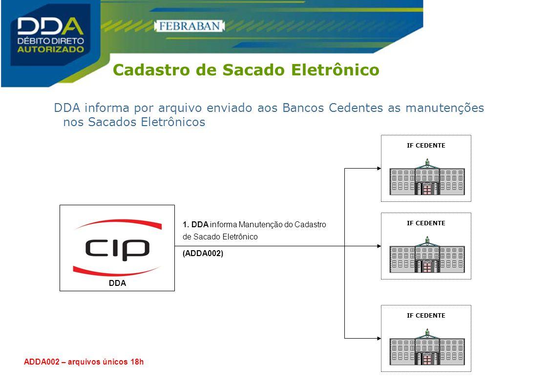 DDA informa por arquivo enviado aos Bancos Cedentes as manutenções nos Sacados Eletrônicos 1. DDA informa Manutenção do Cadastro de Sacado Eletrônico