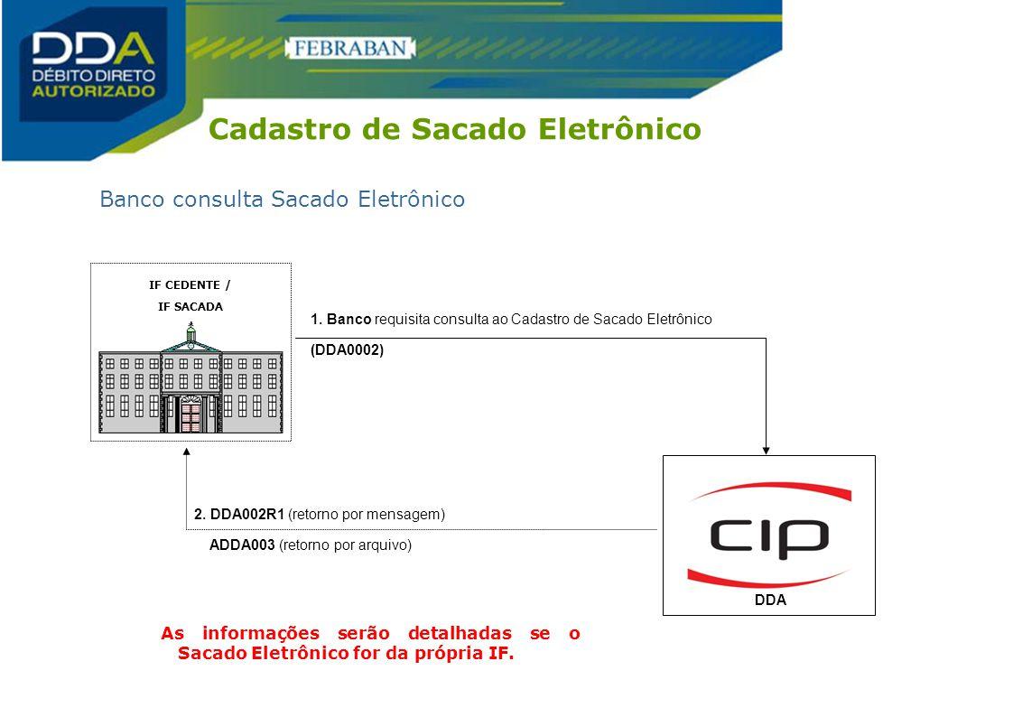 2. DDA002R1 (retorno por mensagem) ADDA003 (retorno por arquivo) Banco consulta Sacado Eletrônico 1. Banco requisita consulta ao Cadastro de Sacado El