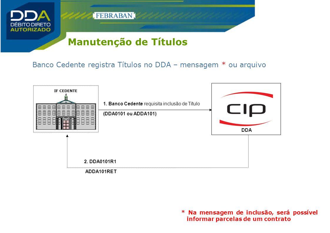 Manutenção de Títulos 1. Banco Cedente requisita inclusão de Título (DDA0101 ou ADDA101) 2. DDA0101R1 ADDA101RET Banco Cedente registra Títulos no DDA