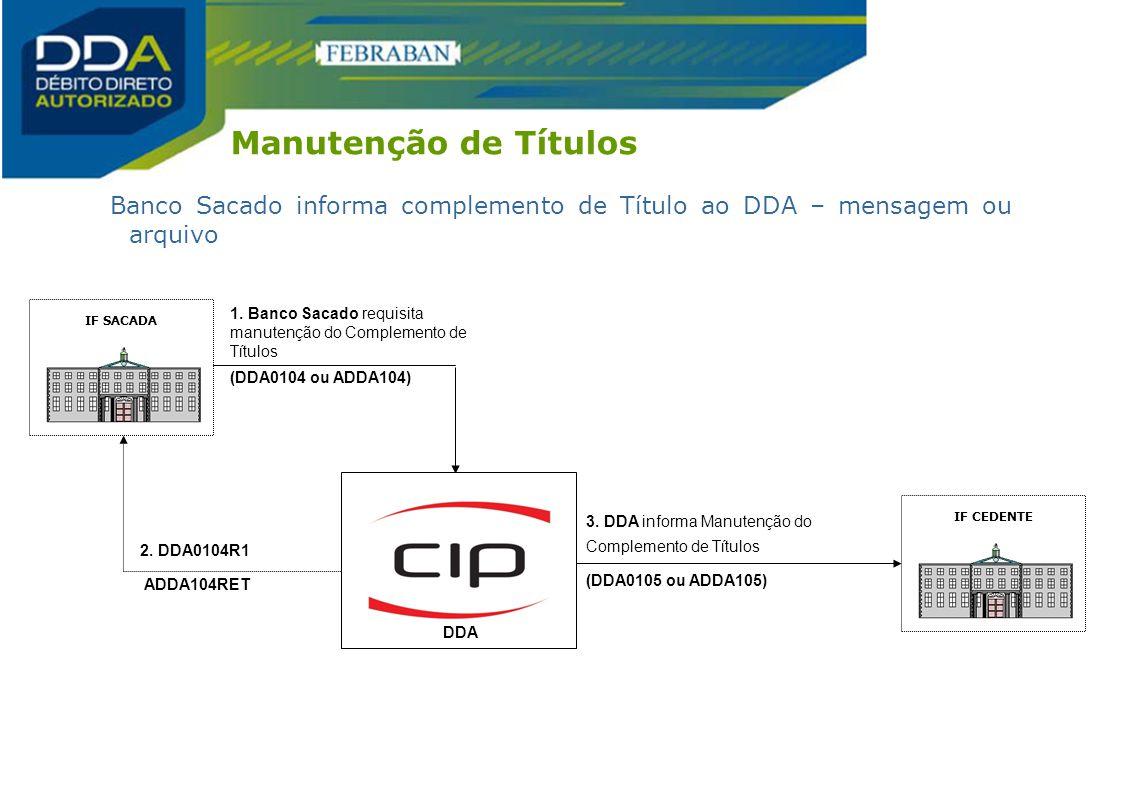 3. DDA informa Manutenção do Complemento de Títulos (DDA0105 ou ADDA105) 1. Banco Sacado requisita manutenção do Complemento de Títulos (DDA0104 ou AD