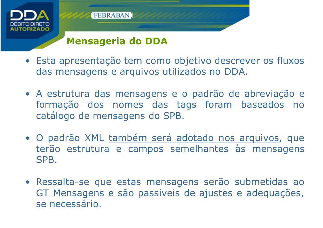 Esta apresentação tem como objetivo descrever os fluxos das mensagens e arquivos utilizados no DDA. A estrutura das mensagens e o padrão de abreviação