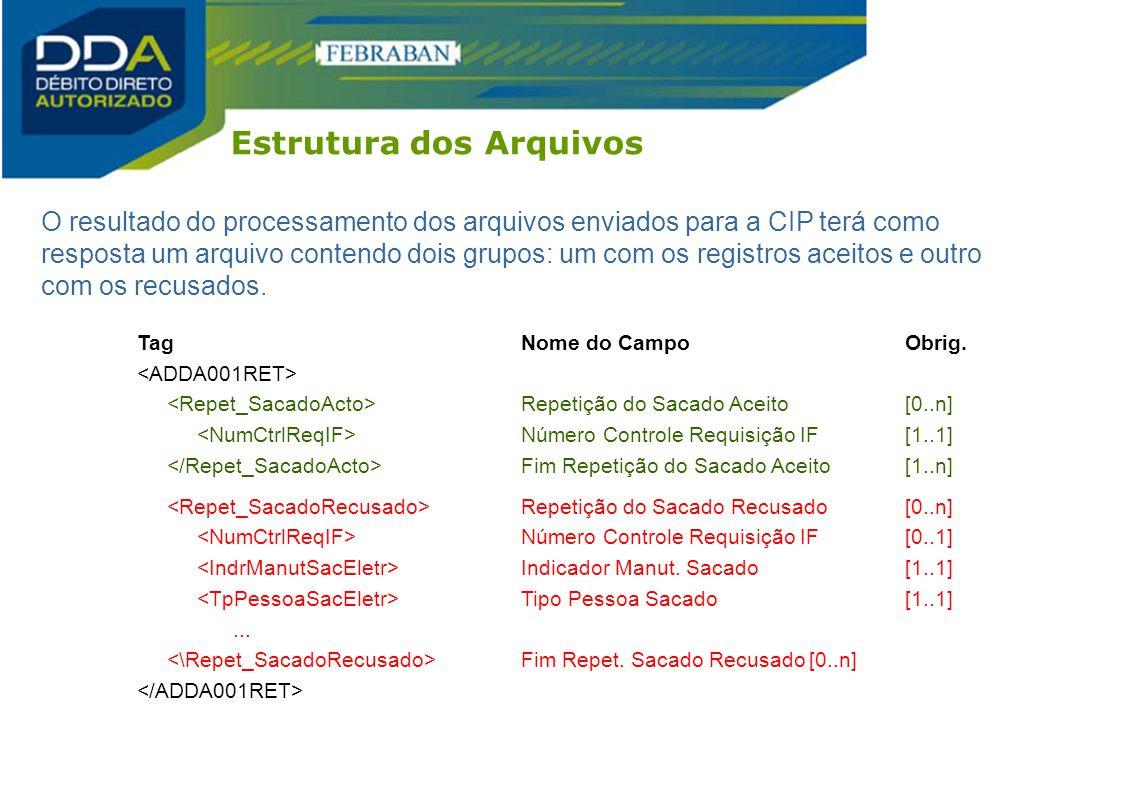 Estrutura dos Arquivos O resultado do processamento dos arquivos enviados para a CIP terá como resposta um arquivo contendo dois grupos: um com os reg