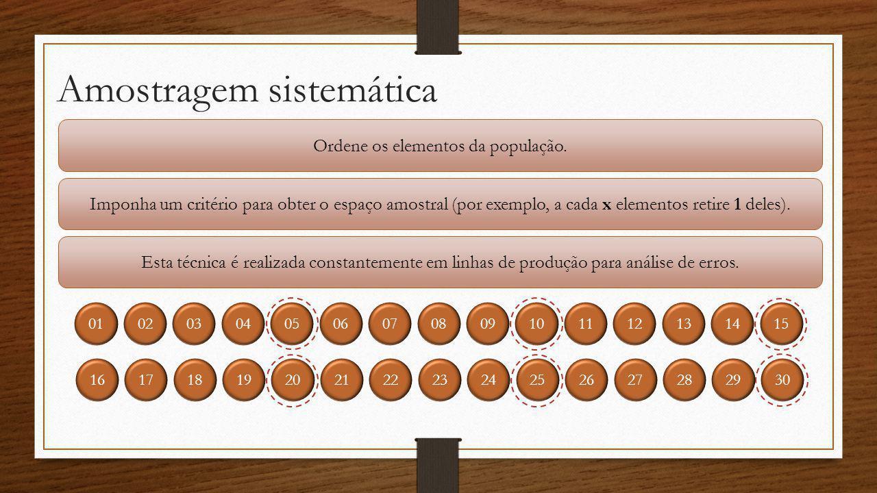 Amostragem sistemática Ordene os elementos da população. Imponha um critério para obter o espaço amostral (por exemplo, a cada x elementos retire 1 de