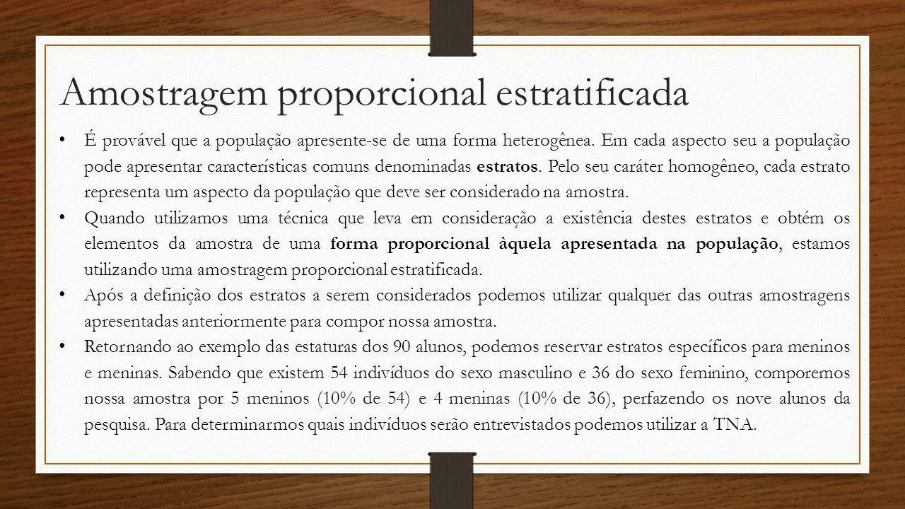 Amostragem proporcional estratificada É provável que a população apresente-se de uma forma heterogênea. Em cada aspecto seu a população pode apresenta