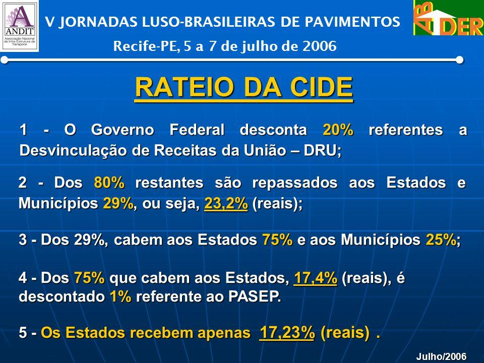 Julho/2006 V JORNADAS LUSO-BRASILEIRAS DE PAVIMENTOS Recife-PE, 5 a 7 de julho de 2006 RATEIO DA CIDE 1 - O Governo Federal desconta 20% referentes a