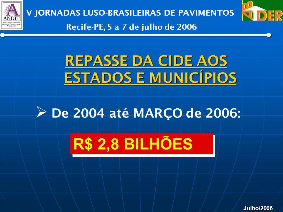 Julho/2006 V JORNADAS LUSO-BRASILEIRAS DE PAVIMENTOS Recife-PE, 5 a 7 de julho de 2006 REPASSE DA CIDE AOS ESTADOS E MUNICÍPIOS De 2004 até MARÇO de 2