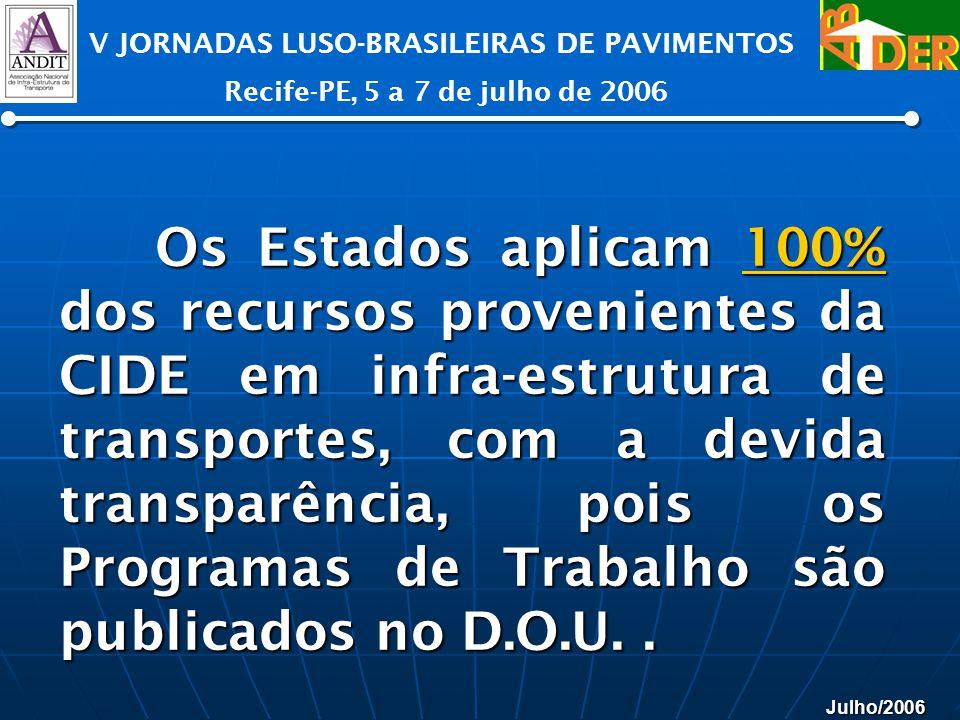 Julho/2006 V JORNADAS LUSO-BRASILEIRAS DE PAVIMENTOS Recife-PE, 5 a 7 de julho de 2006 Os Estados aplicam 100% dos recursos provenientes da CIDE em in